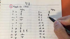 top-5-cuon-sach-hoc-tieng-han-ma-ban-phai-bo-sung-ngay