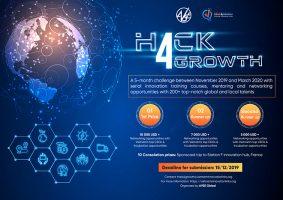 co-hoi-den-my-va-chau-au-voi-cuoc-thi-hack4growth-cho-nguoi-viet-2020